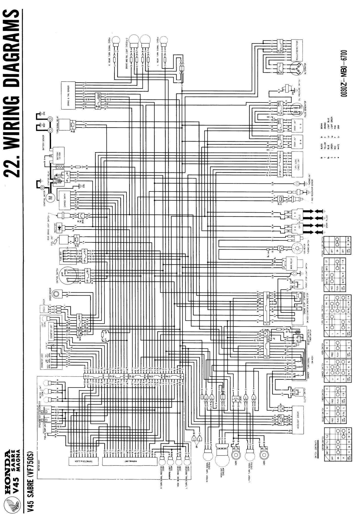 Sabre Wiring Diagram - Wiring Diagram Dash on john deere sabre spark plug, john deere sabre engine, john deere sabre shift linkage, john deere sabre headlights, john deere sabre electrical, john deere sabre diagram, john deere sabre battery, john deere sabre fuel line, john deere sabre transmission,