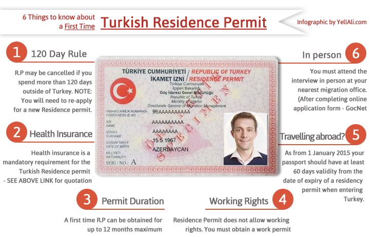 Details On Turkish Residency Permit