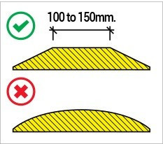 100mm
