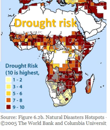 how to combat climate change in africa