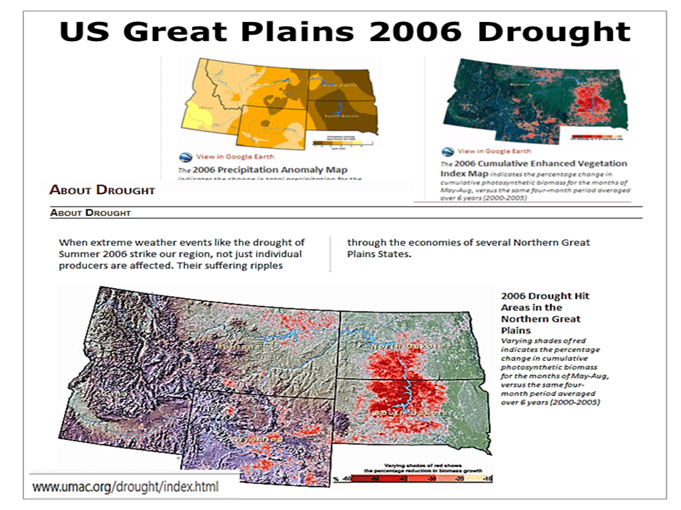 Climate Change Is Projected To Increase Plains Drought Usgs The Noaa North American Drought Monitor Covers This Region For Current Us Drought Check Us
