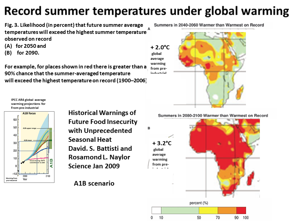 climate change in africa and its Right now, the effects of climate change are already being felt by people across africa evidence shows that the change in temperature has affected the health, livelihoods, food productivity, water availability, and overall security of the african people.