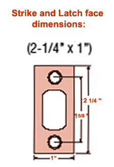 Drill template for hollow wood metal doors simply drill the three 716 holes through to the other side of the door theres no need for the 1 58 hole on the inside pronofoot35fo Gallery