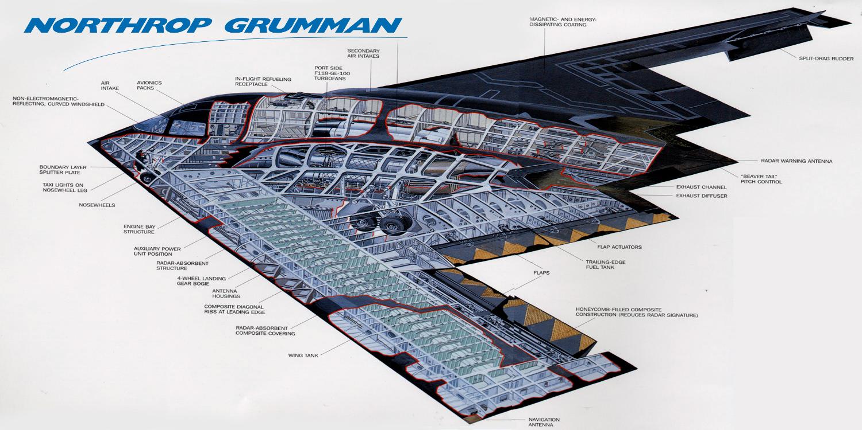 NORTHROP GRUMMAND 8x4x400