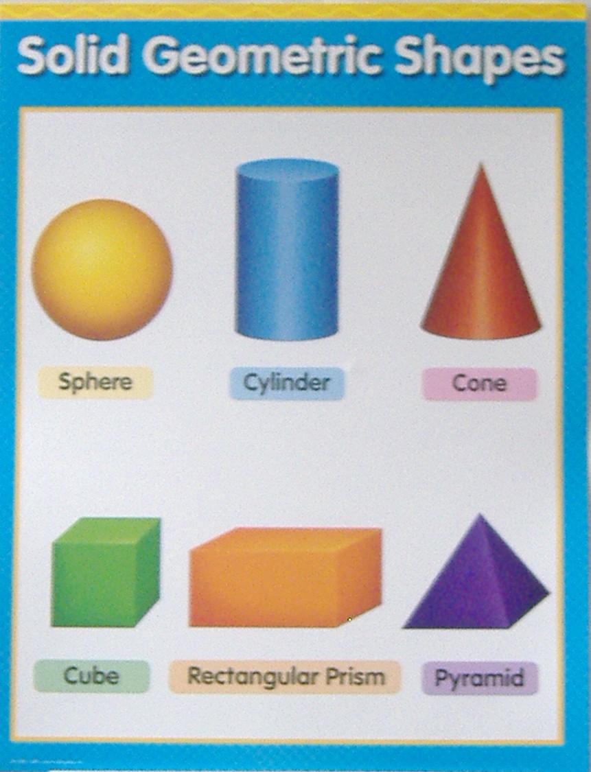 Mathematics Charts for Solid Geometric Shapes Chart  56mzq