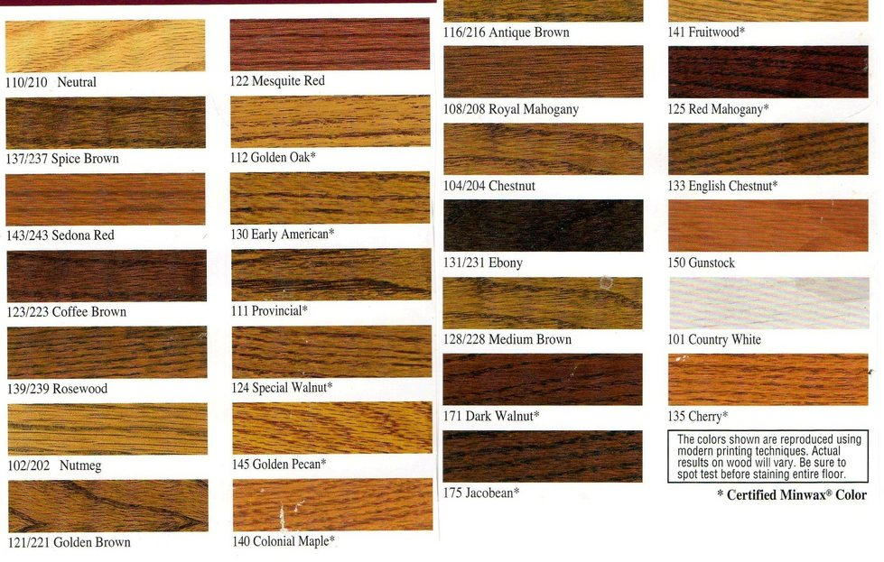 Image gallery hardwood floor stain colors for Hardwood floor colors