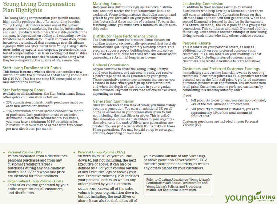 Young Living Comp Plan details