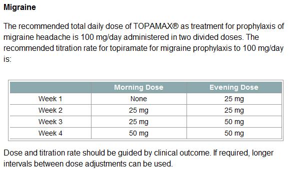 topamax 50 mg