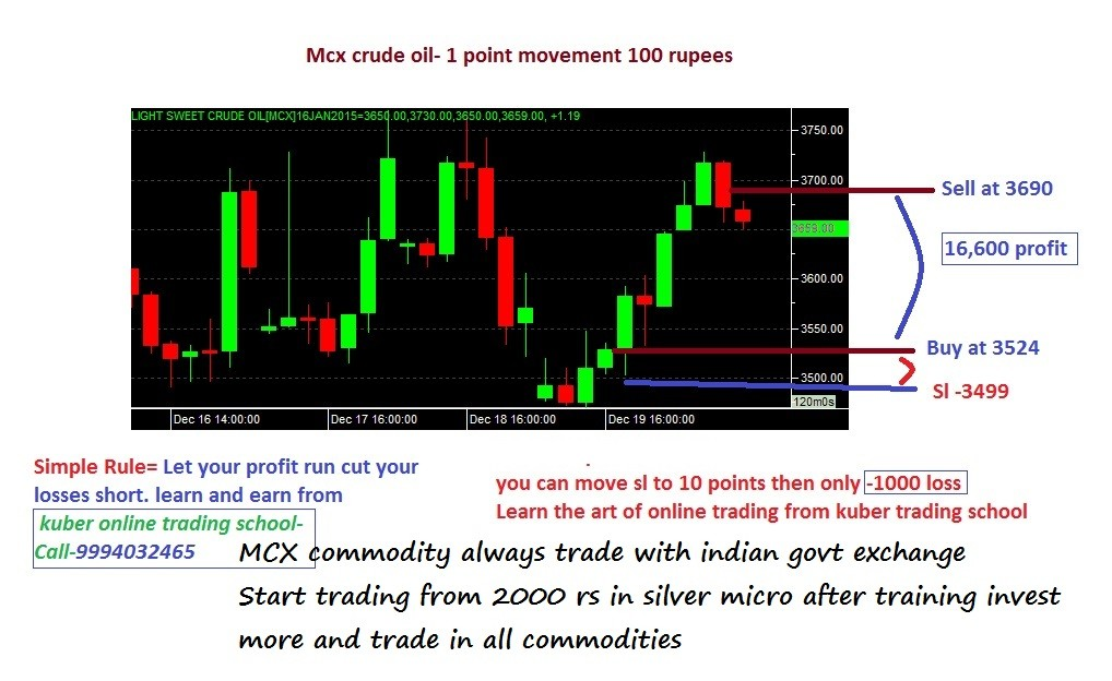 Crude-oil-commodity-trading