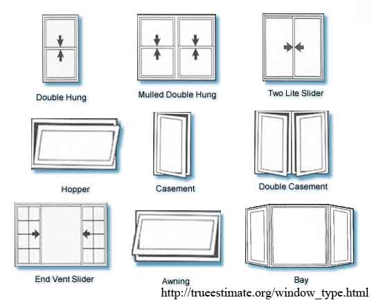 Porch drafting services for Window design plan