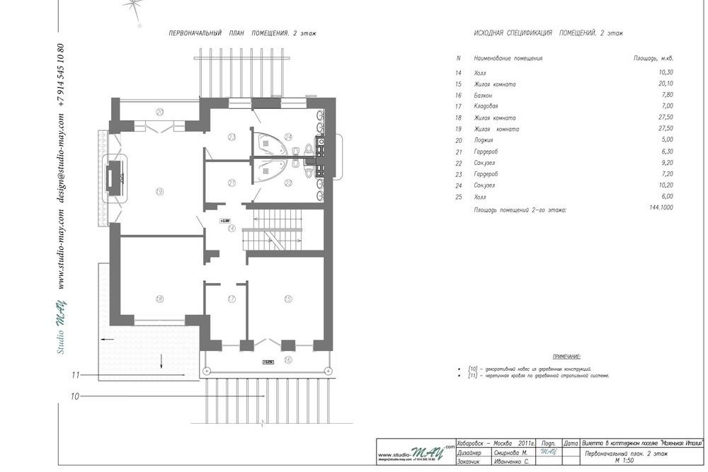 Бизнес-план компании по дизайну интерьеров - Openbusiness