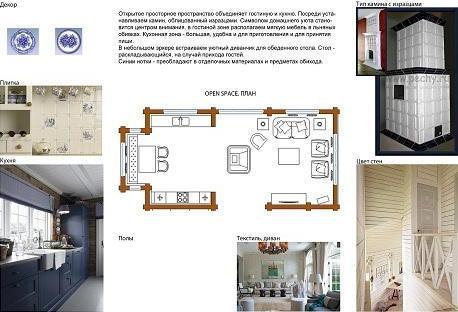 Дизайн дома с камином в Хабаровске
