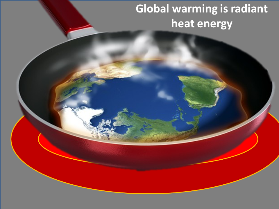 a definition and results of global warming