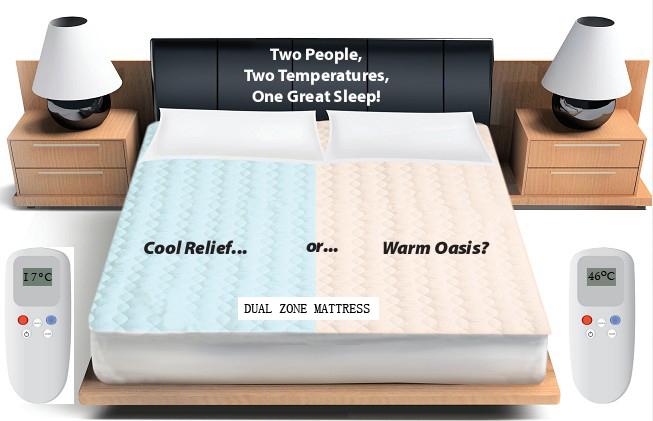 Cooling Heating Mattress Pad