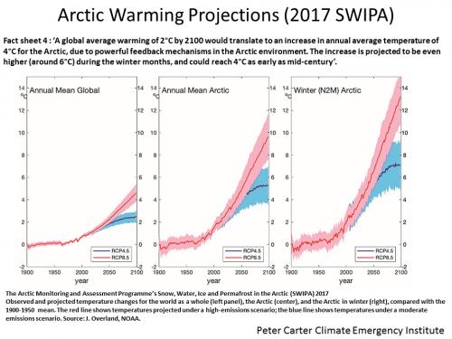 arctic development geofactsheet Norwegian polar institute iho arctic regional hydrographic commission - marine sdi working group.