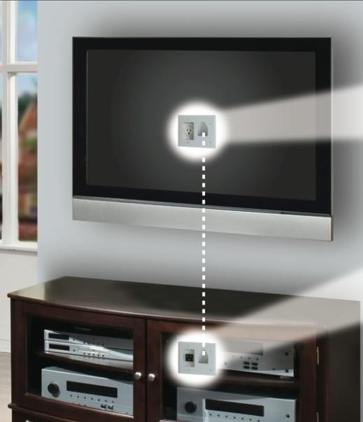 Tv Wire Concealment