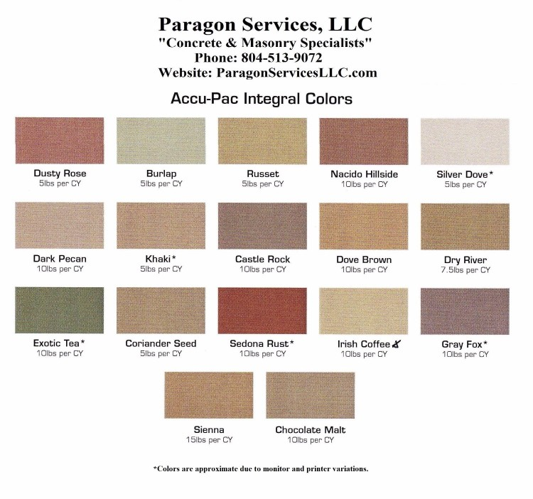 Paragon Services Llc