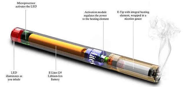 cheap wall street cigarettes russia