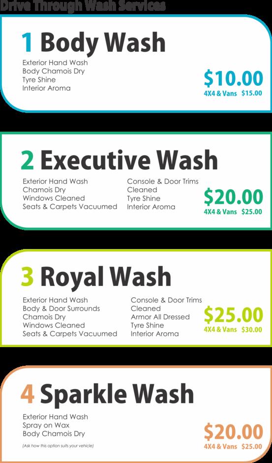 Hand Wash Car Wash >> Coburgs Best Hand Car Wash Cafe