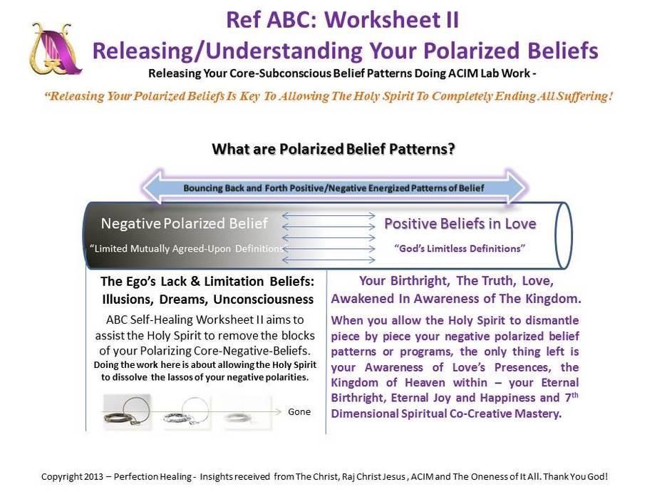 Worksheets Perfection Healing ACIM Lab Class – Core Beliefs Worksheet