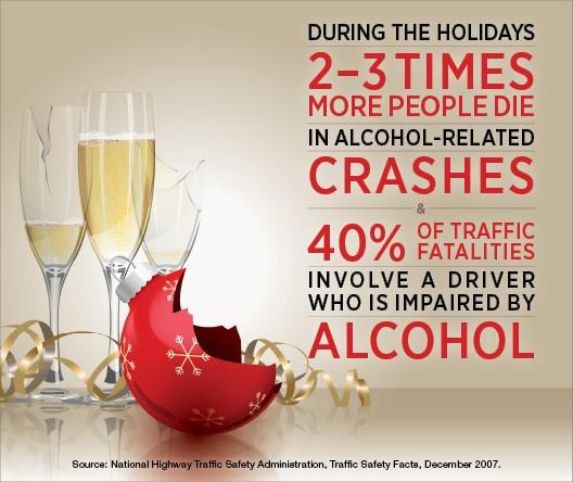 holiday-drinking