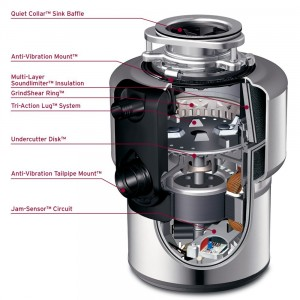 Top 5 Benefits of a Garbage Disposal