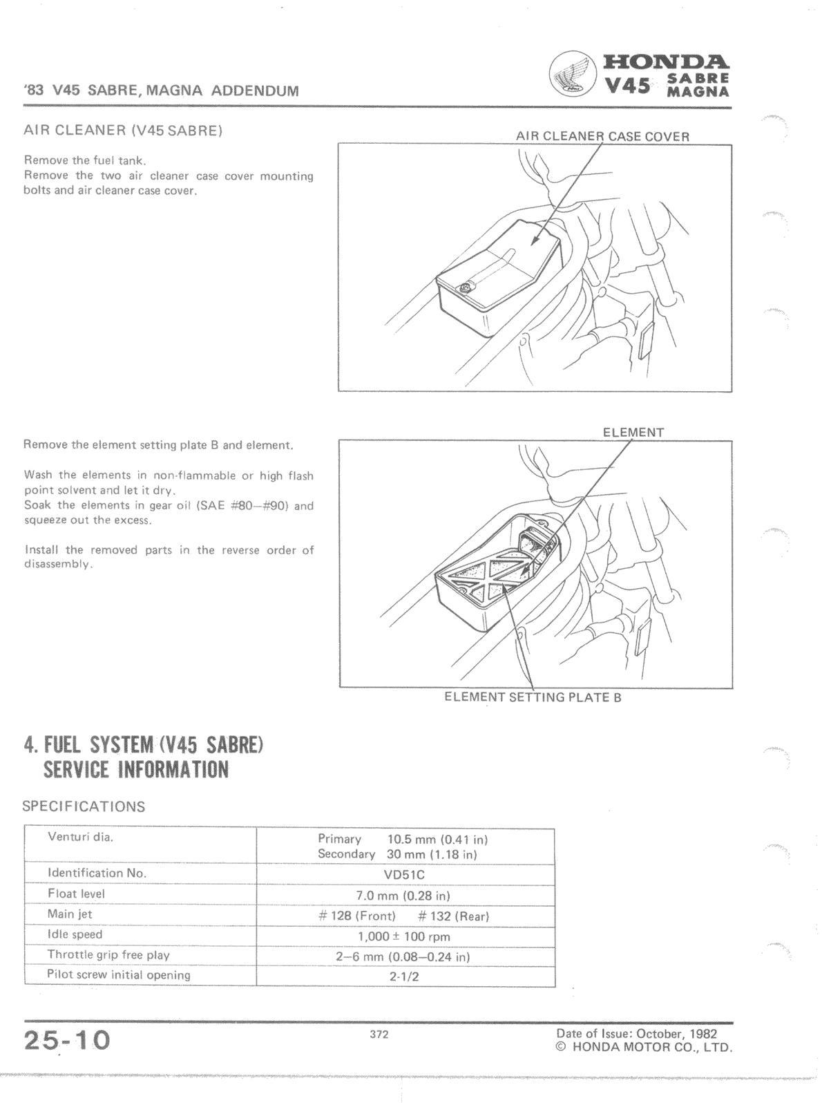 honda vf750f wiring diagram introduction to electrical wiring rh jillkamil com