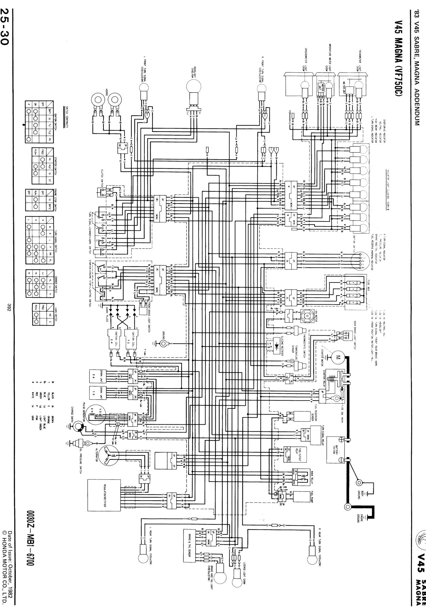 Wire Harness Diagram 1984 Vf1100c - Wiring Diagrams Delete on