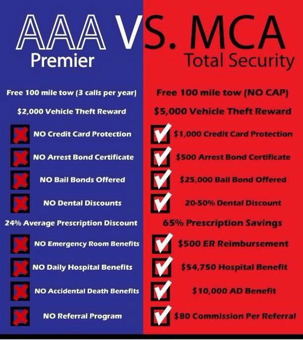 Mca benefits related keywords mca benefits long tail for Aaa motor club phone number