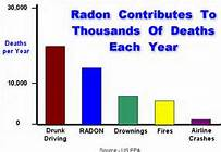Radon mitigation Lebanon Pa