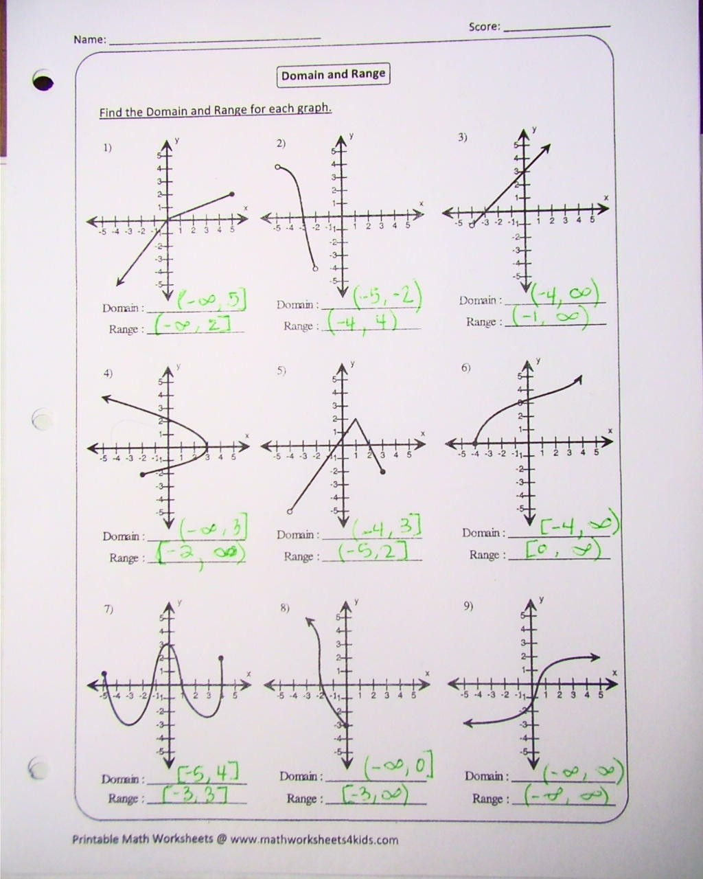 Worksheets Domain And Range Worksheet honors precalc homework determine domain and range 6 problems