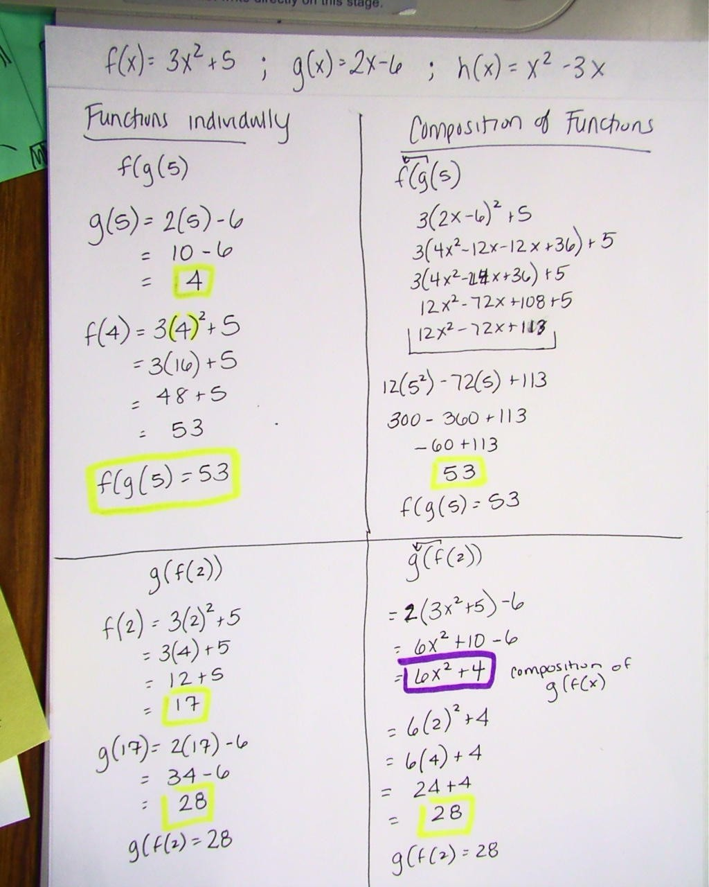 ... Composition of Functions