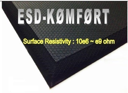 esd standing mat Indonesia