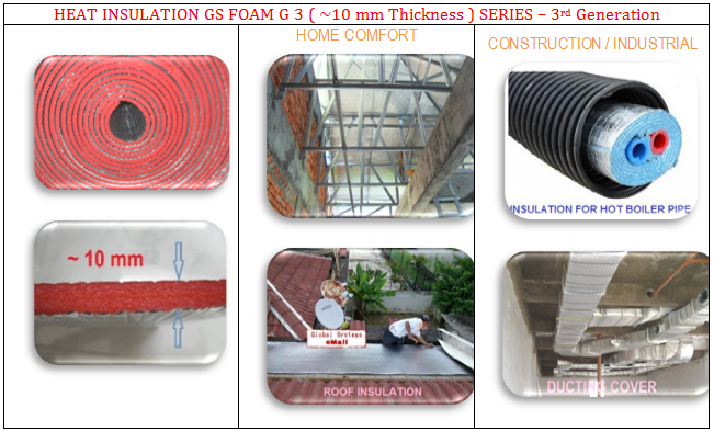 roof insulation indonesia