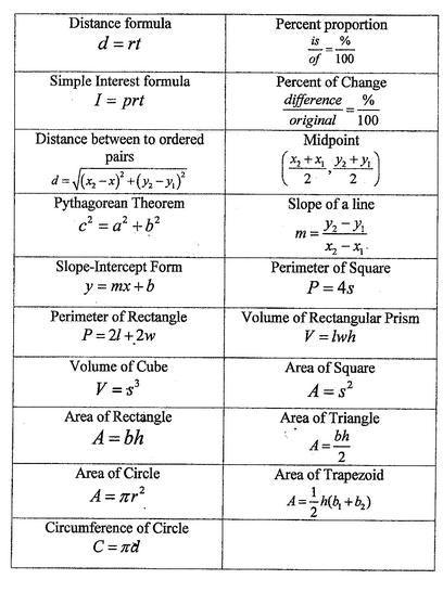 I Hate Math Group Online Math Tutor