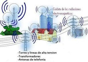 ORGONITA, ENERGIA, SALUDABLE, TRASFORMADORA, RADIACIONES, ELETROMAGNETICAS