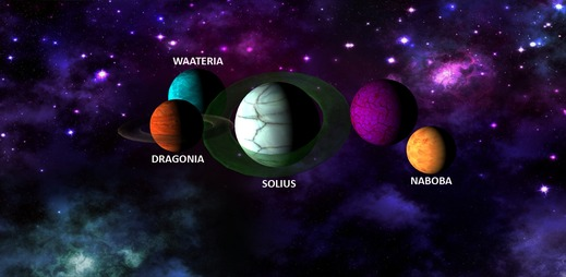 planets in are galaxy with names - photo #25